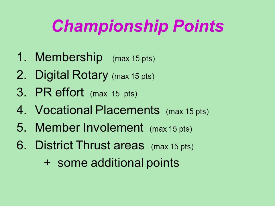 Championship Points 1.Membership (max 15 pts) 2.Digital Rotary (max 15 pts) 3.PR effort (max 15 pts) 4.Vocational Placements (max 15 pts) 5.Member Inv