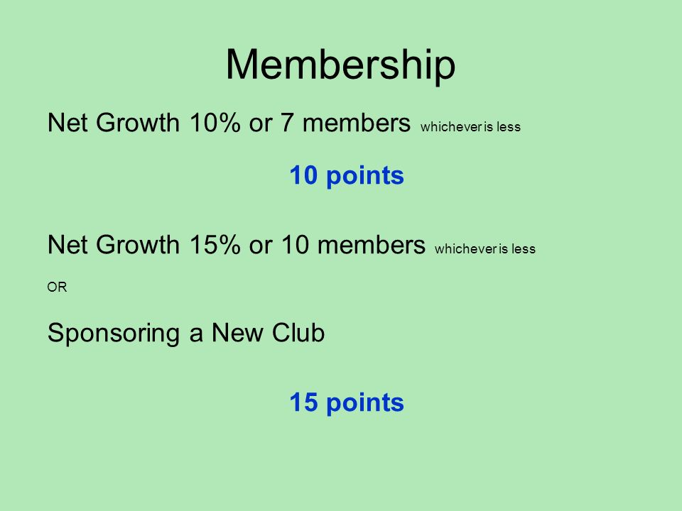 Membership Net Growth 10% or 7 members whichever is less 10 points Net Growth 15% or 10 members whichever is less OR Sponsoring a New Club 15 points
