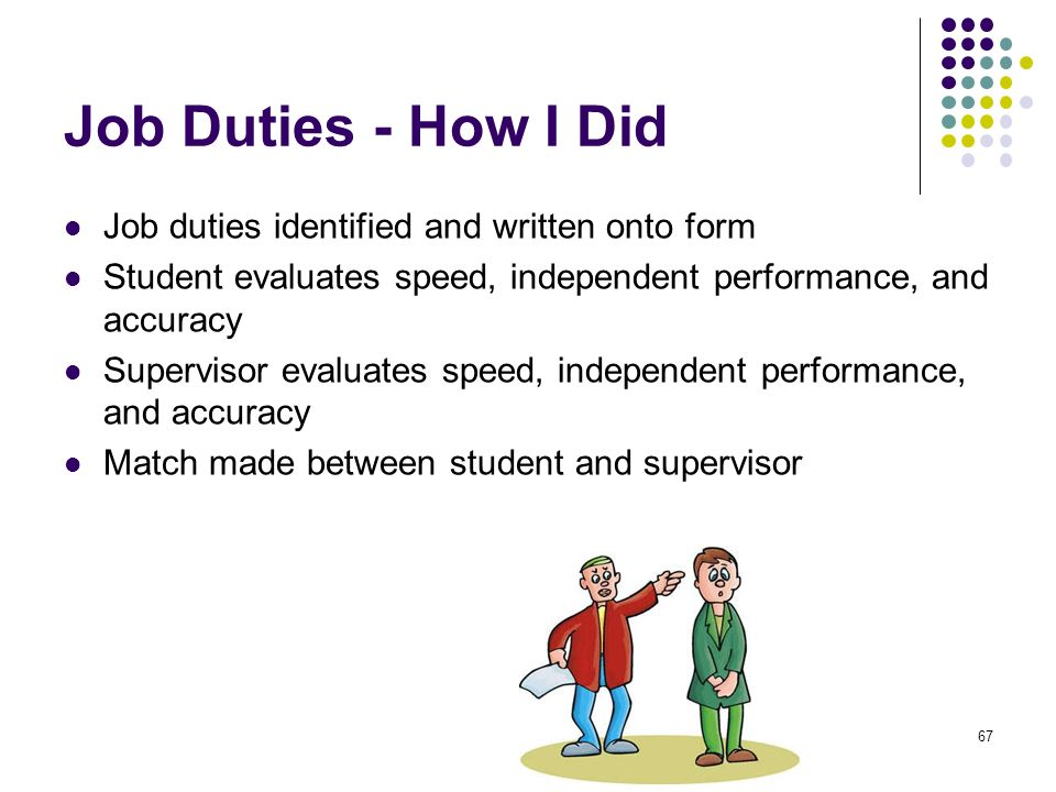 67 Job Duties - How I Did Job duties identified and written onto form Student evaluates speed, independent performance, and accuracy Supervisor evalua