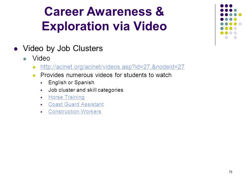 78 Career Awareness & Exploration via Video Video by Job Clusters Video http://acinet.org/acinet/videos.asp?id=27,&nodeid=27 Provides numerous videos