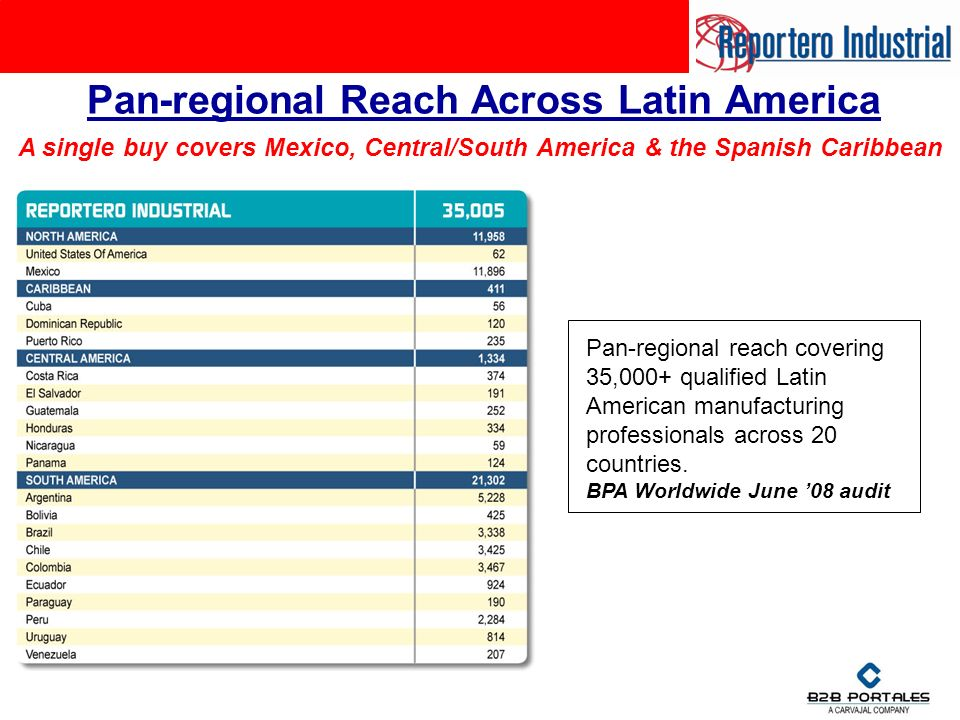 Pan-regional Reach Across Latin America Pan-regional reach covering 35,000+ qualified Latin American manufacturing professionals across 20 countries.
