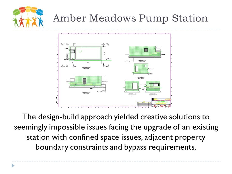 Amber Meadows Pump Station The design-build approach yielded creative solutions to seemingly impossible issues facing the upgrade of an existing stati