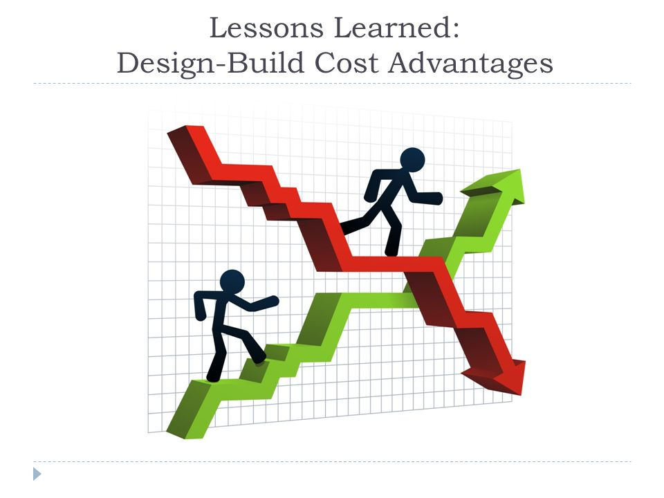 Lesson Learned: Design-Build Offers Flexibility in Proposal Evaluation Low Bid – price only Once prequalified, assume qualifications are equivalent Frequently followed on smaller projects where a qualification proposal is not warranted The RFQ process is typically by invitation only based on the owners past experience with Design-Builders Experience & Price A point system can be developed for evaluating proposals Experience and price proposals submitted in separate envelopes Qualifications are rated before opening and evaluating price proposal to avoid influencing the qualification evaluation.