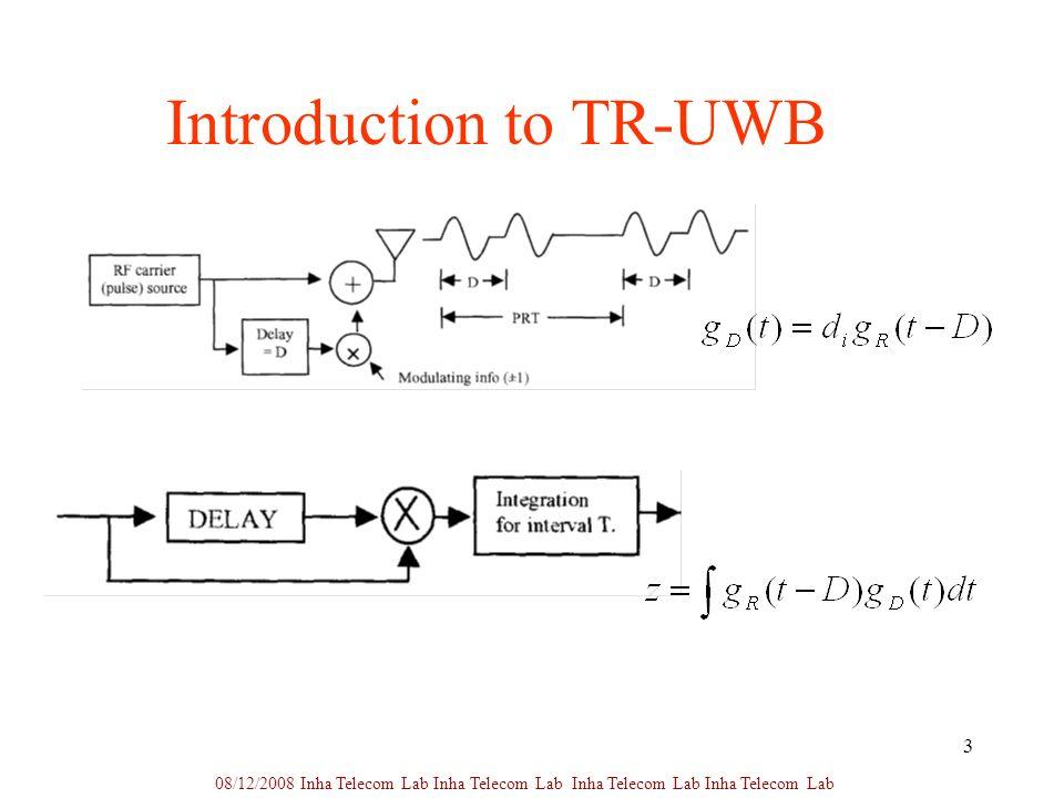 3 Introduction to TR-UWB 08/12/2008 Inha Telecom Lab Inha Telecom Lab Inha Telecom Lab Inha Telecom Lab