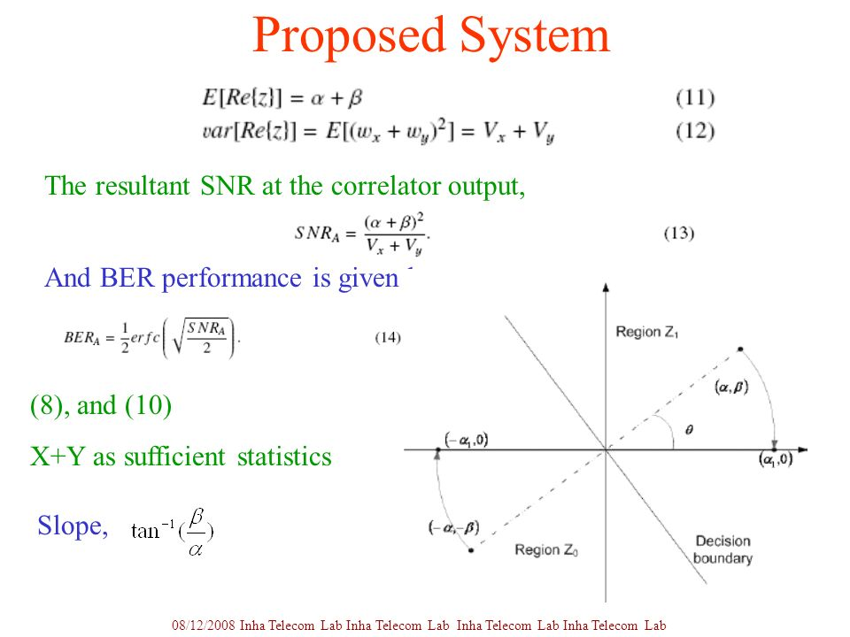 6 Proposed System The resultant SNR at the correlator output, And BER performance is given by, (8), and (10) X+Y as sufficient statistics Slope, 08/12/2008 Inha Telecom Lab Inha Telecom Lab Inha Telecom Lab Inha Telecom Lab