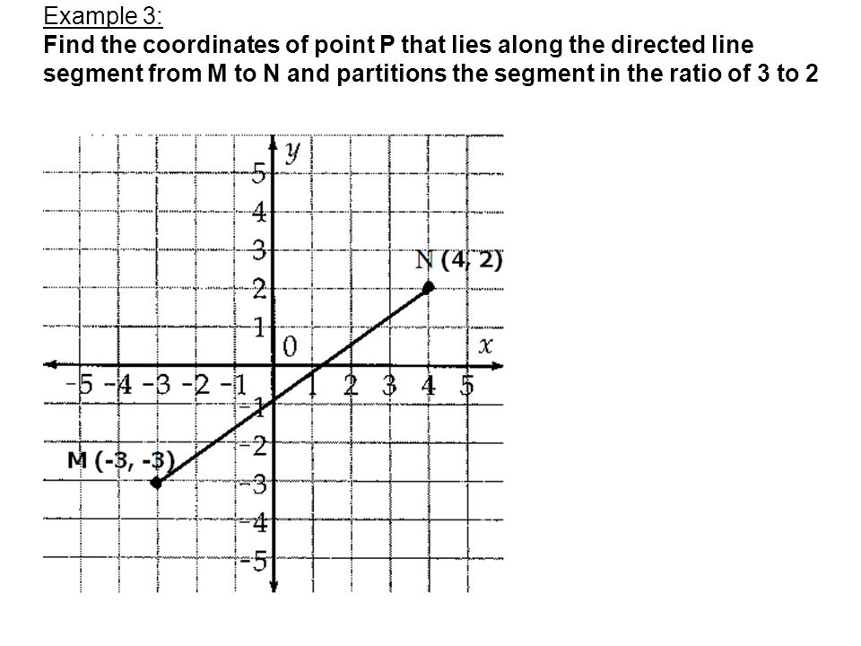Example 3: Find the coordinates of point P that lies along the directed line segment from M to N and partitions the segment in the ratio of 3 to 2