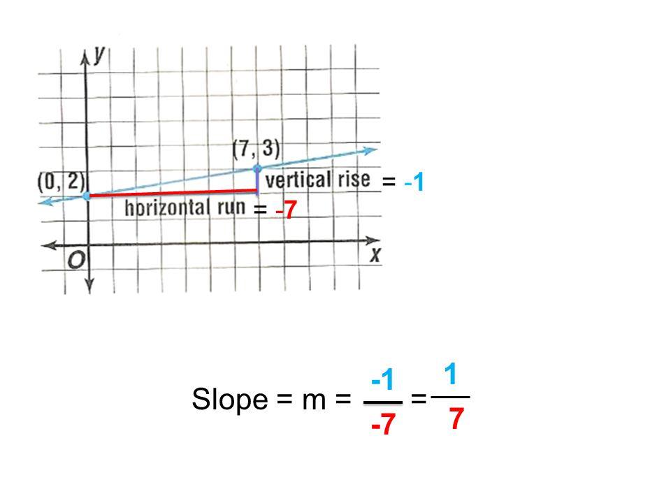 = -1 = -7 Slope = m = = -7 1 7