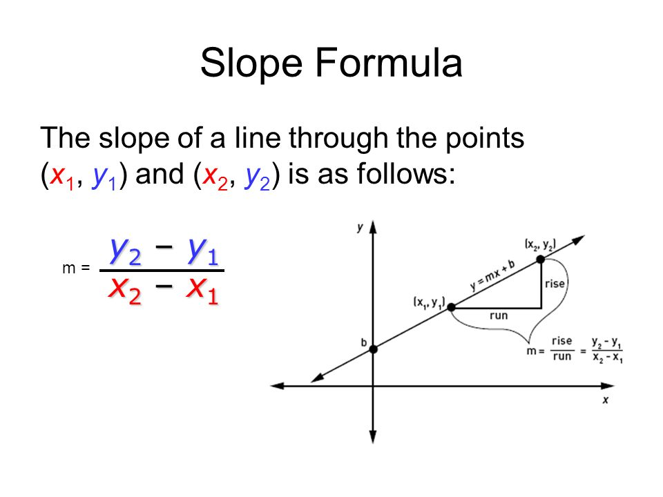Slope Formula The slope of a line through the points (x 1, y 1 ) and (x 2, y 2 ) is as follows: y2 – y1y2 – y1x2 – x1x2 – x1y2 – y1y2 – y1x2 – x1x2 –