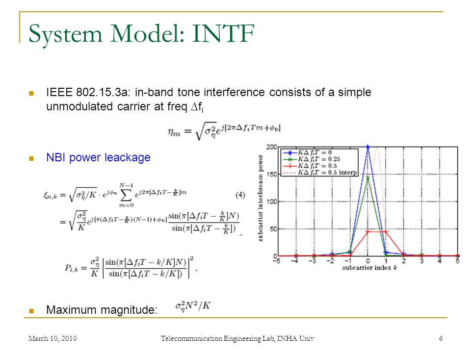 System Model: INTF IEEE 802.15.3a: in-band tone interference consists of a simple unmodulated carrier at freq f i NBI power leackage Maximum magnitude: March 10, 2010 Telecommunication Engineering Lab, INHA Univ 6