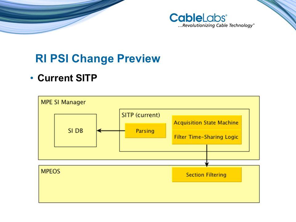 Current SITP