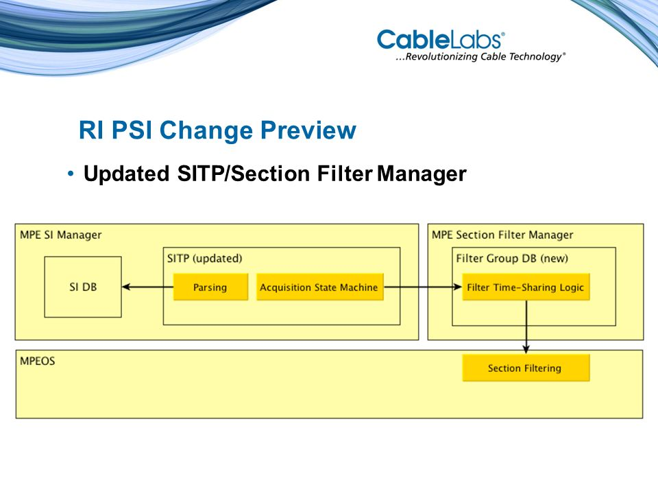 RI PSI Change Preview Updated SITP/Section Filter Manager