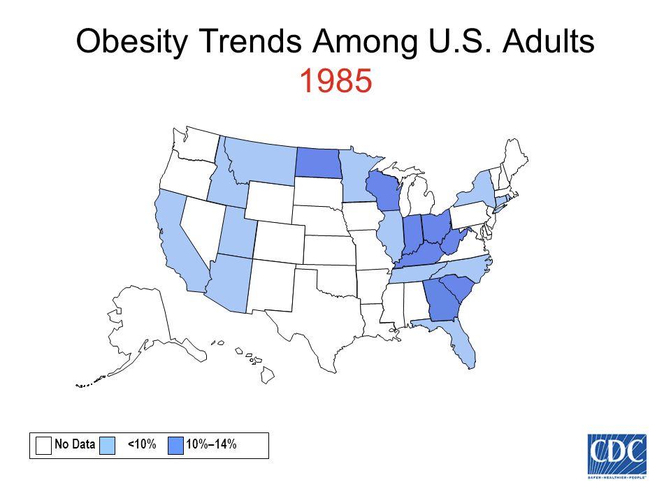 Obesity Trends Among U.S. Adults 1985 No Data <10% 10%–14%