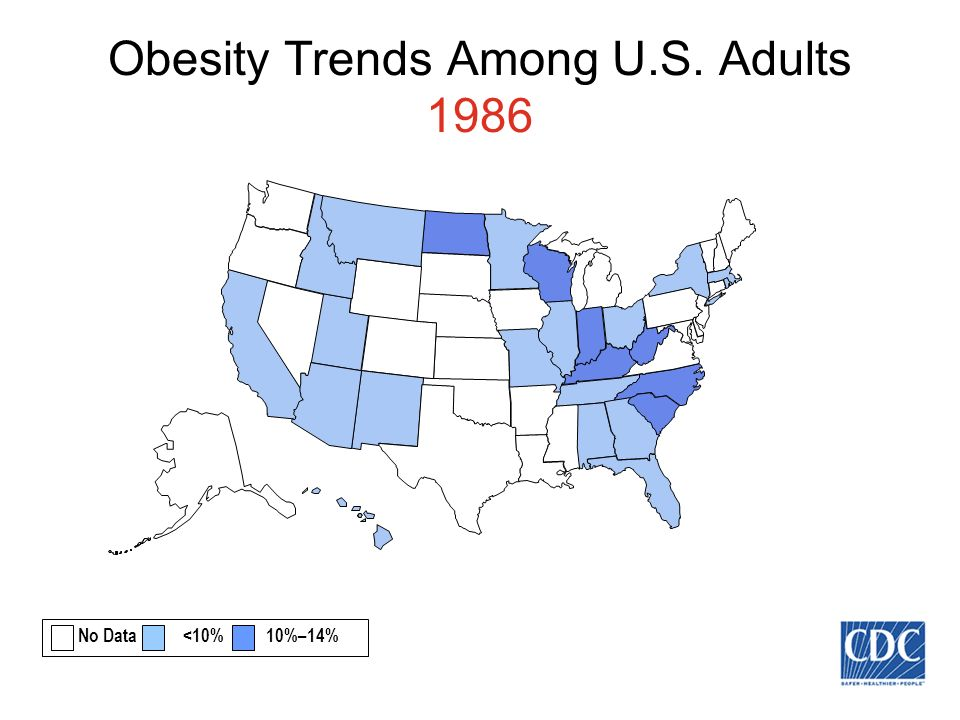 Obesity Trends Among U.S. Adults 1986 No Data <10% 10%–14%