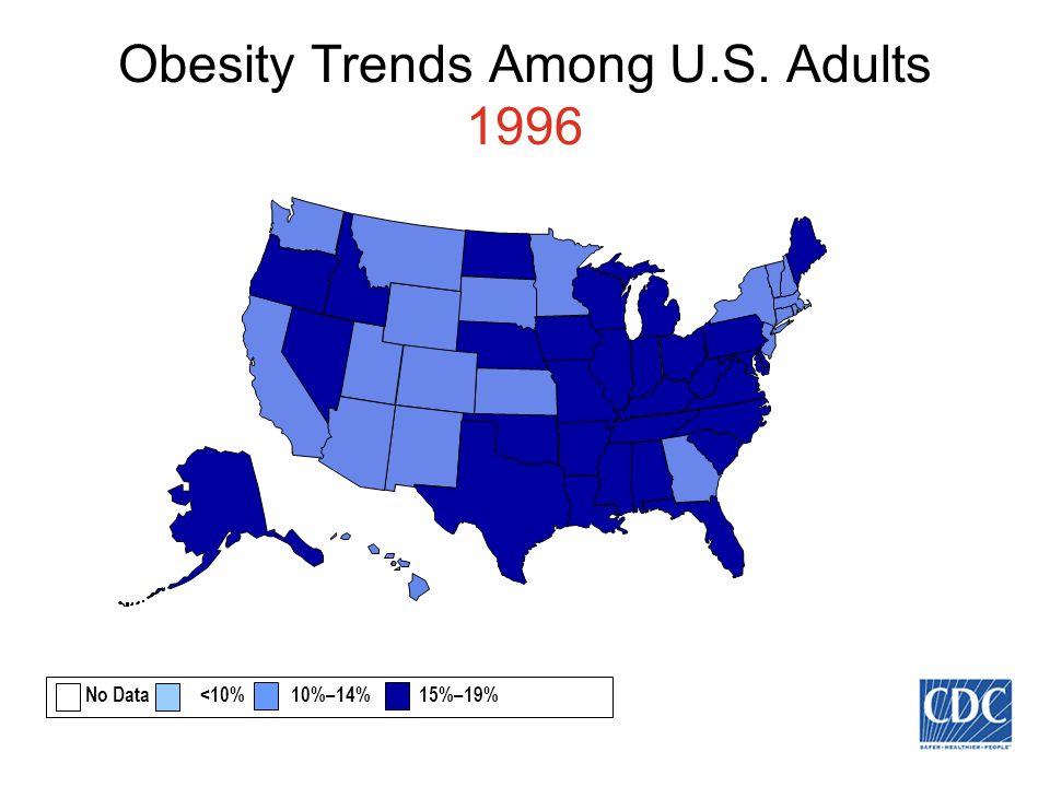 Obesity Trends Among U.S. Adults 1996 No Data <10% 10%–14% 15%–19%