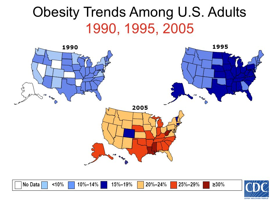 1995 Obesity Trends Among U.S.