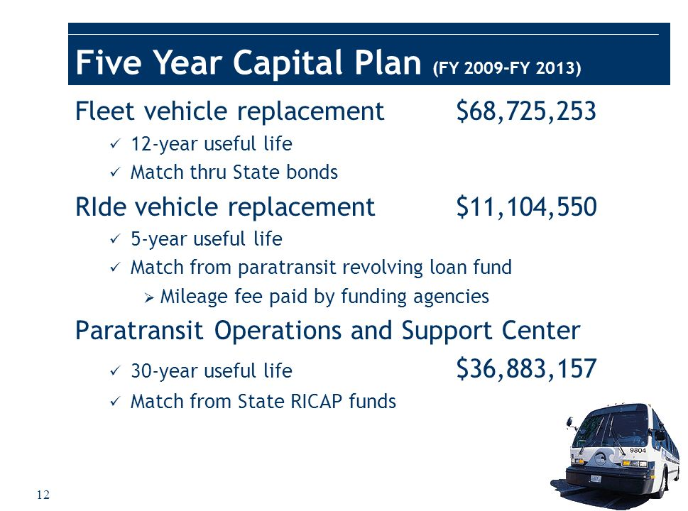 12 Fleet vehicle replacement $68,725,253 12-year useful life Match thru State bonds RIde vehicle replacement $11,104,550 5-year useful life Match from paratransit revolving loan fund Mileage fee paid by funding agencies Paratransit Operations and Support Center 30-year useful life $36,883,157 Match from State RICAP funds Five Year Capital Plan (FY 2009-FY 2013)