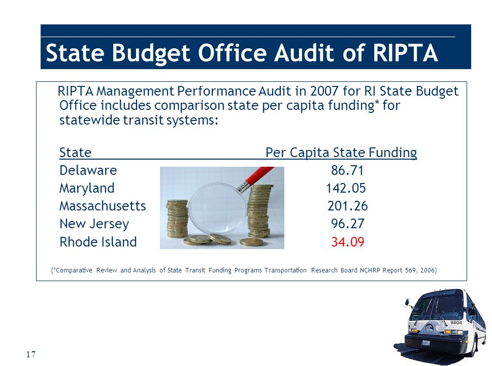 17 State Budget Office Audit of RIPTA RIPTA Management Performance Audit in 2007 for RI State Budget Office includes comparison state per capita funding* for statewide transit systems: State Per Capita State Funding Delaware 86.71 Maryland 142.05 Massachusetts 201.26 New Jersey 96.27 Rhode Island 34.09 (*Comparative Review and Analysis of State Transit Funding Programs Transportation Research Board NCHRP Report 569, 2006)