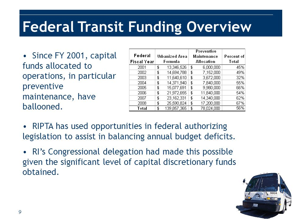 9 RIPTA has used opportunities in federal authorizing legislation to assist in balancing annual budget deficits. RIs Congressional delegation had made