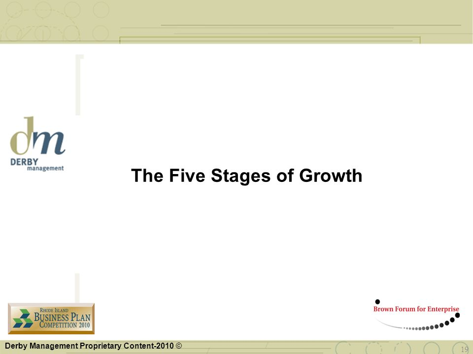 Derby Management Proprietary Content-2010 © 19 The Five Stages of Growth