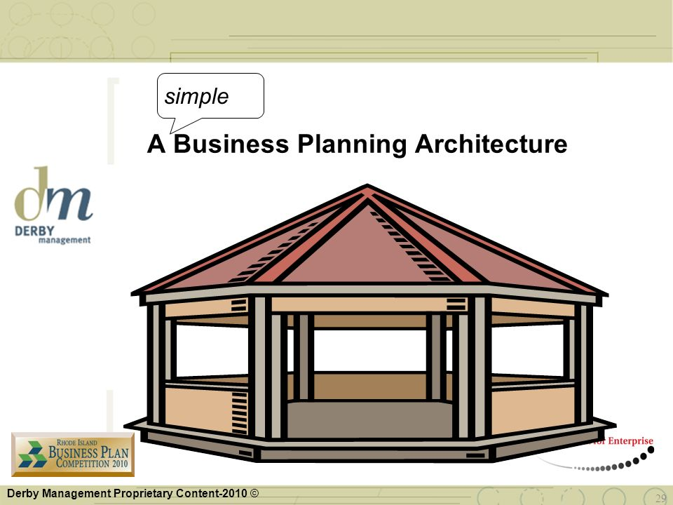 Derby Management Proprietary Content-2010 © 29 A Business Planning Architecture simple