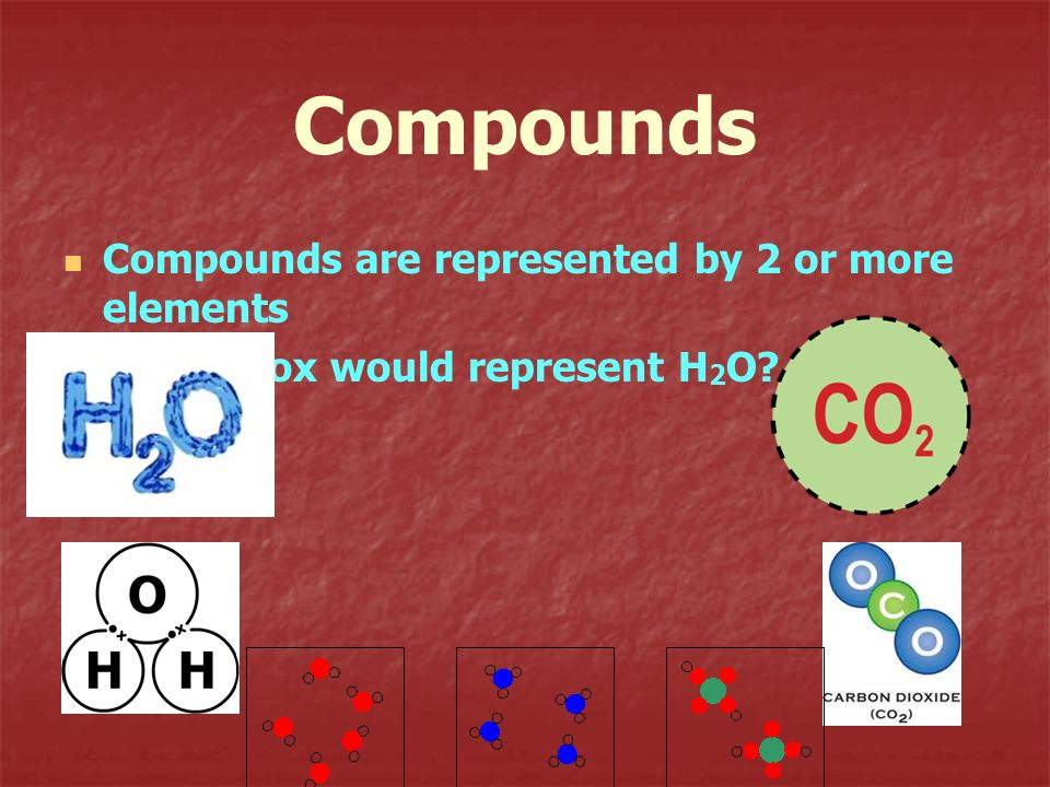 Compounds Compounds are represented by 2 or more elements Which box would represent H 2 O? CO 2 ?