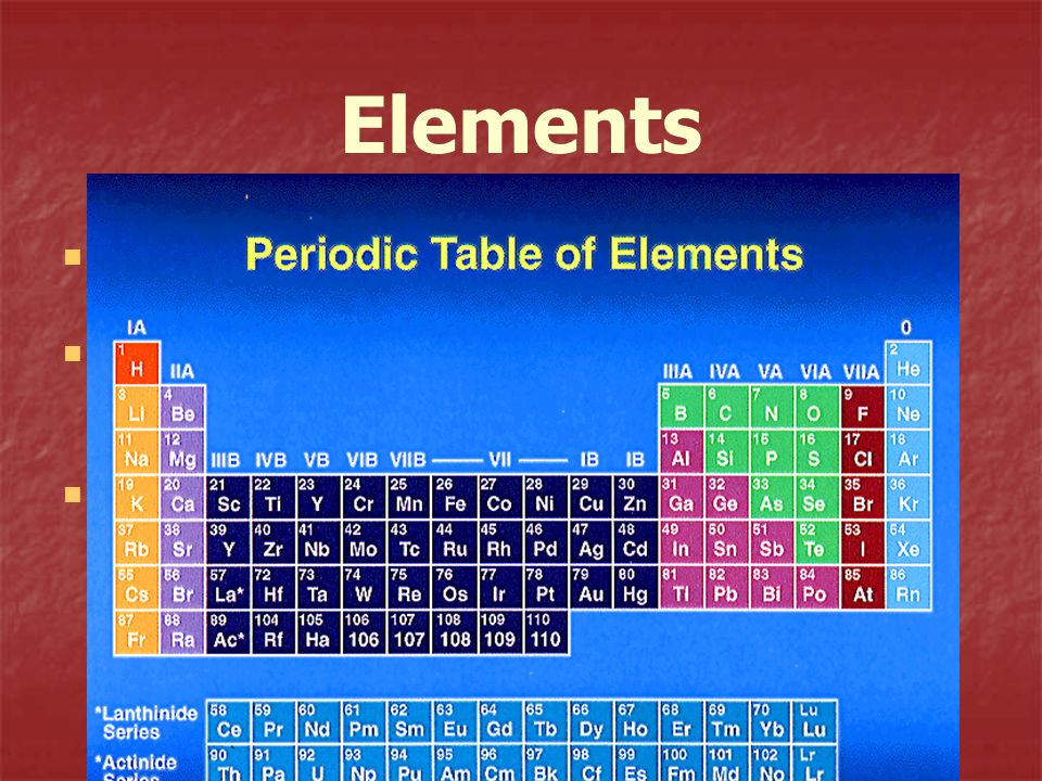 Elements There are 90 naturally occurring kinds of atoms. These are called elements Scientists in the lab have been able to make about 25 more (not na