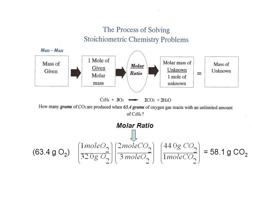 (63.4 g O 2 ) = 58.1 g CO 2 Molar Ratio