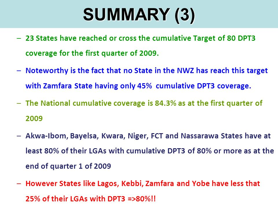 –23 States have reached or cross the cumulative Target of 80 DPT3 coverage for the first quarter of 2009. –Noteworthy is the fact that no State in the