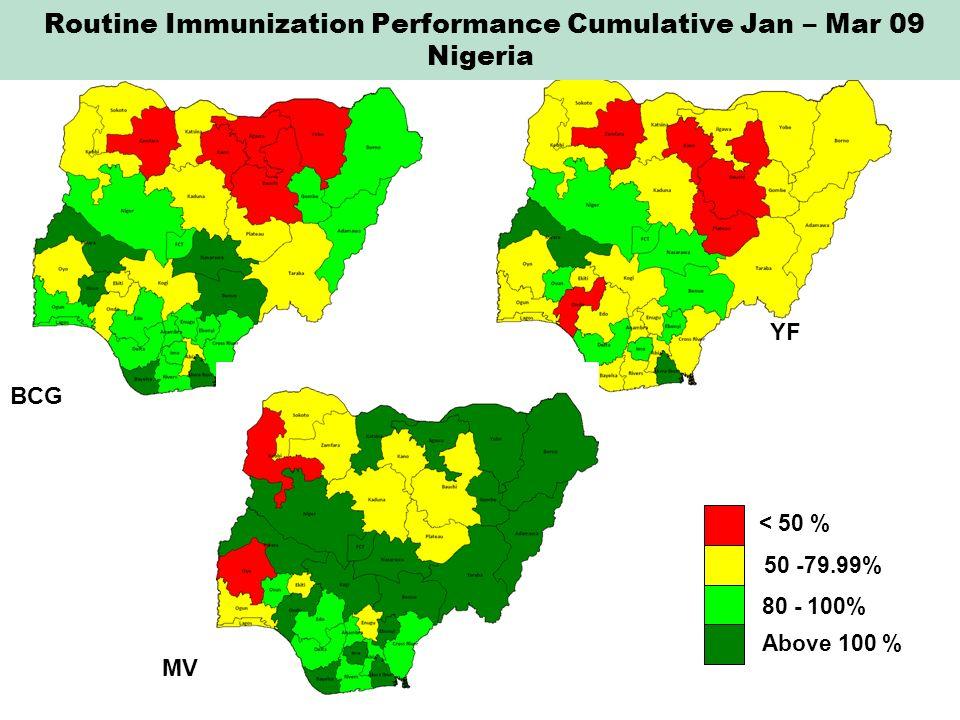 BCG YF MV < 50 % 50 -79.99% 80 - 100% Above 100 % Routine Immunization Performance Cumulative Jan – Mar 09 Nigeria