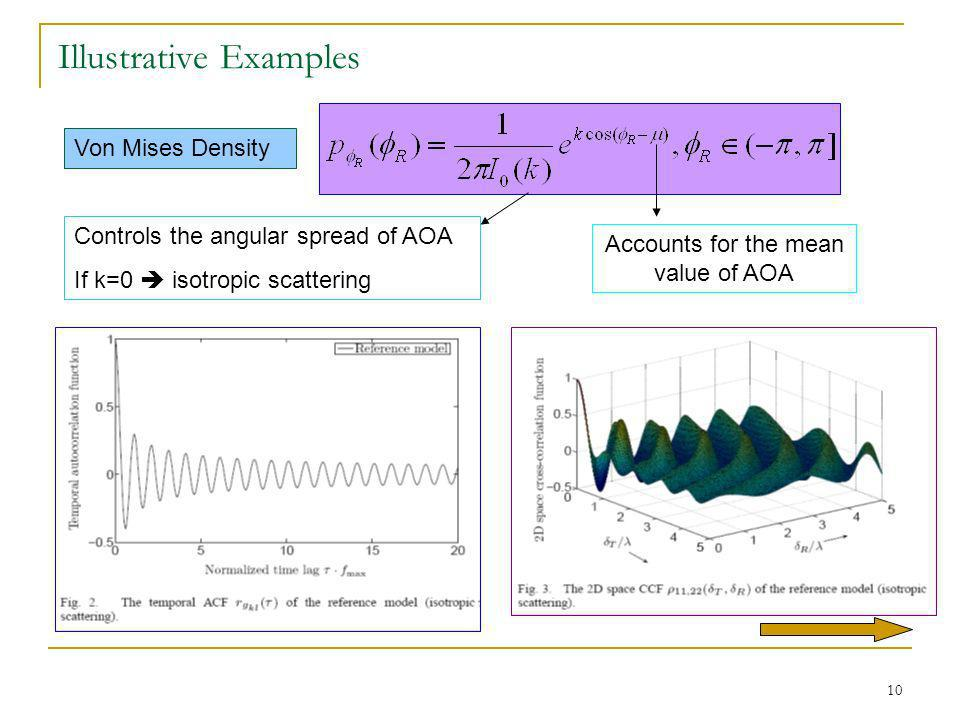 10 Illustrative Examples Von Mises Density Controls the angular spread of AOA If k=0 isotropic scattering Accounts for the mean value of AOA