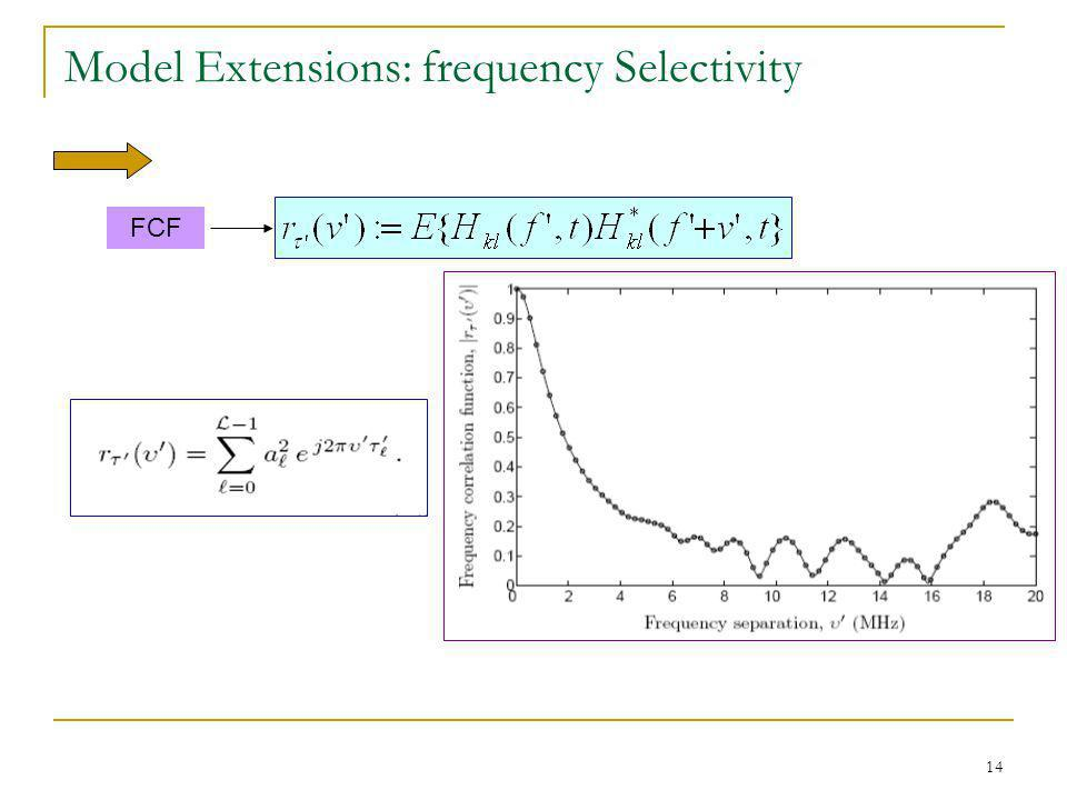 14 Model Extensions: frequency Selectivity FCF