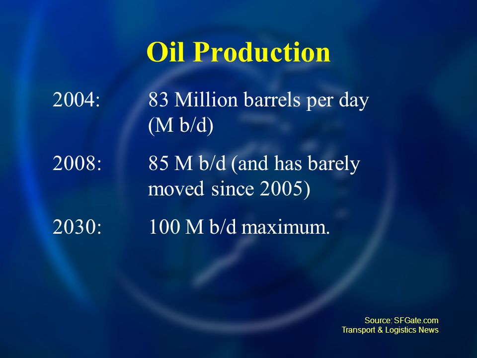 Oil Production 2004:83 Million barrels per day (M b/d) 2008:85 M b/d (and has barely moved since 2005) 2030:100 M b/d maximum.