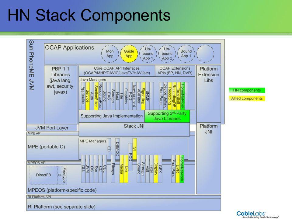 120 HN Stack Components