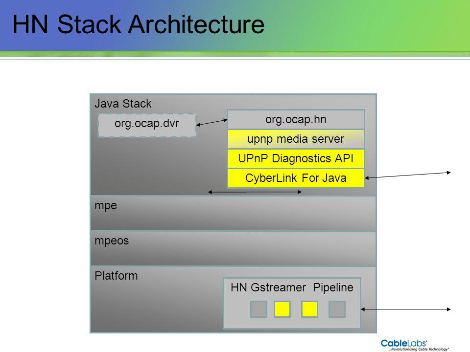 121 HN Stack Architecture Java Stack org.ocap.hn upnp media server CyberLink For Java mpe org.ocap.dvr mpeos Platform HN Gstreamer Pipeline UPnP Diagn