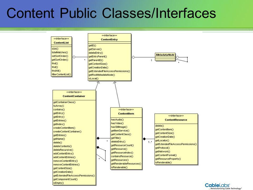 126 Content Public Classes/Interfaces
