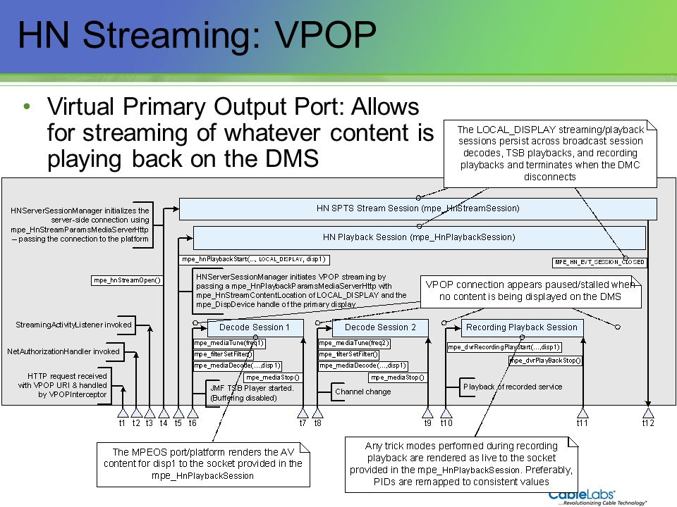 138 HN Streaming: VPOP Virtual Primary Output Port: Allows for streaming of whatever content is playing back on the DMS