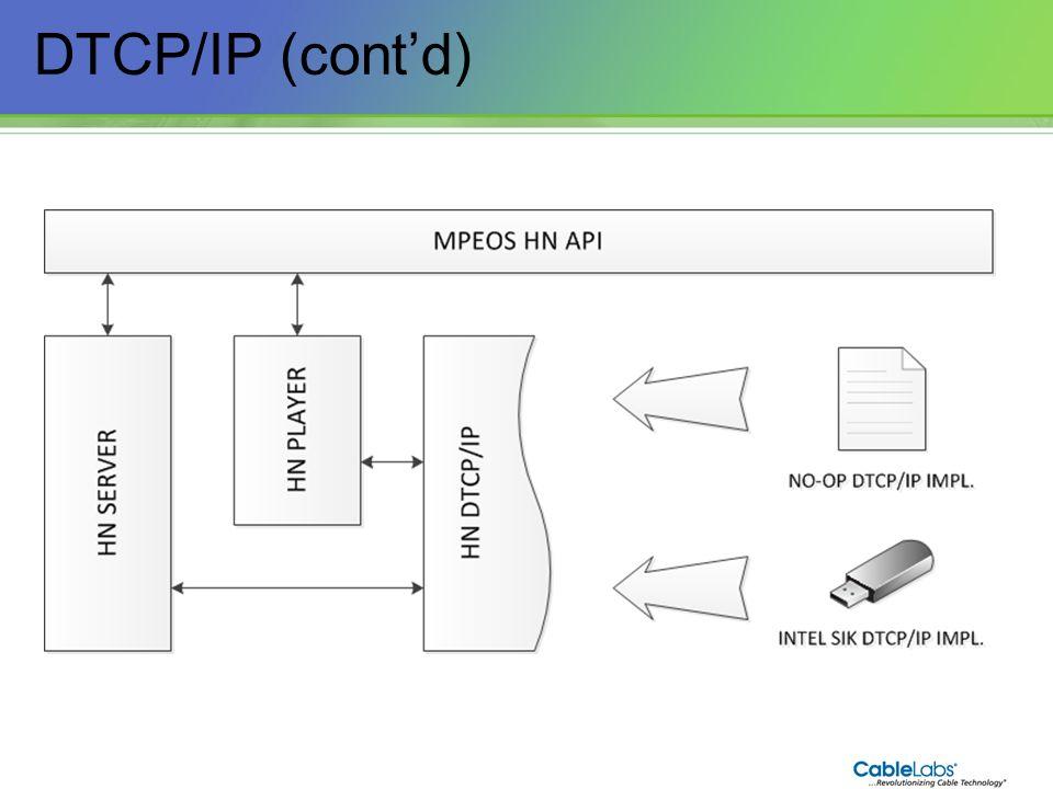 145 DTCP/IP (contd)
