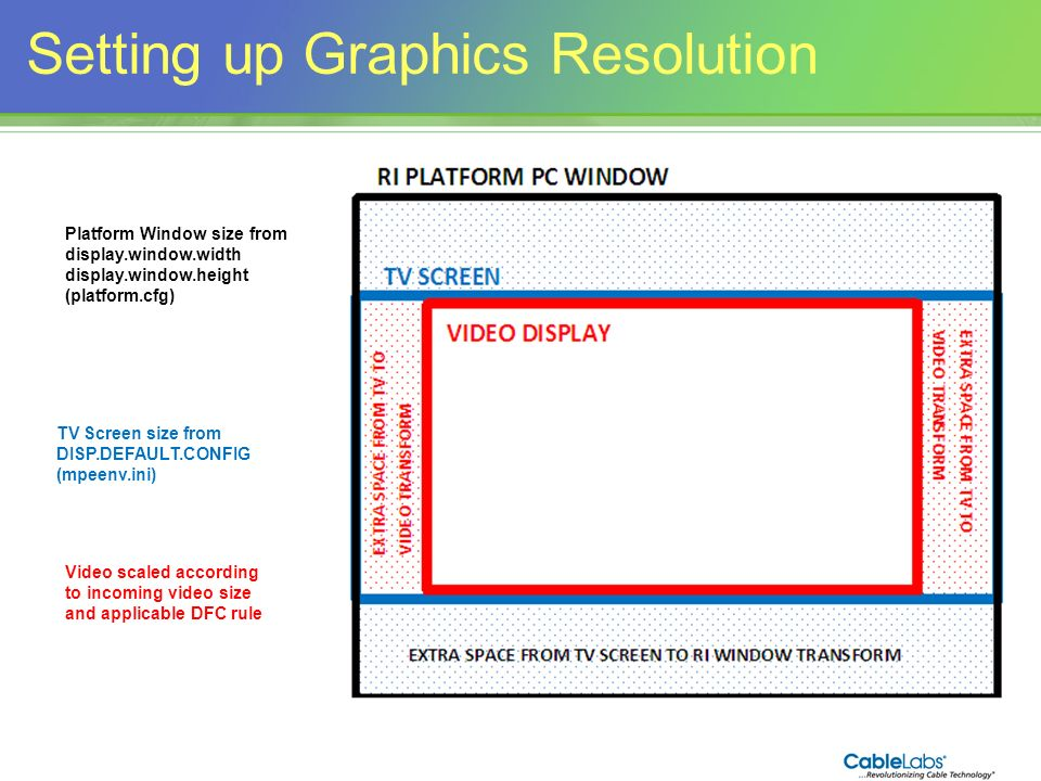 149 Setting up Graphics Resolution TV Screen size from DISP.DEFAULT.CONFIG (mpeenv.ini) Platform Window size from display.window.width display.window.