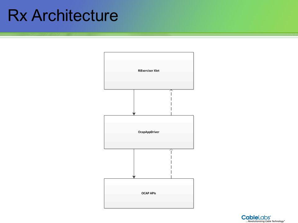 194 Rx Architecture
