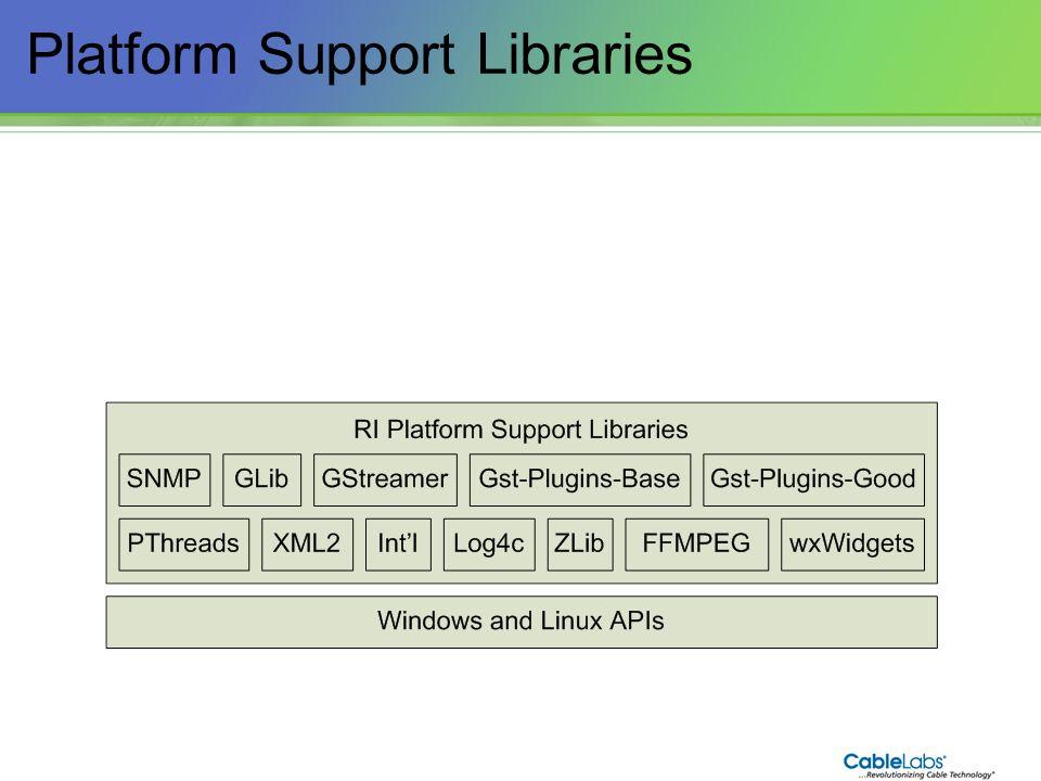 33 Platform Support Libraries