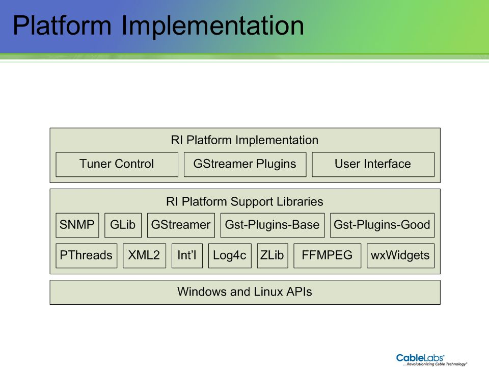 34 Platform Implementation
