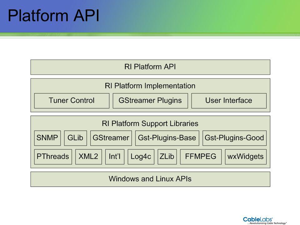 35 Platform API