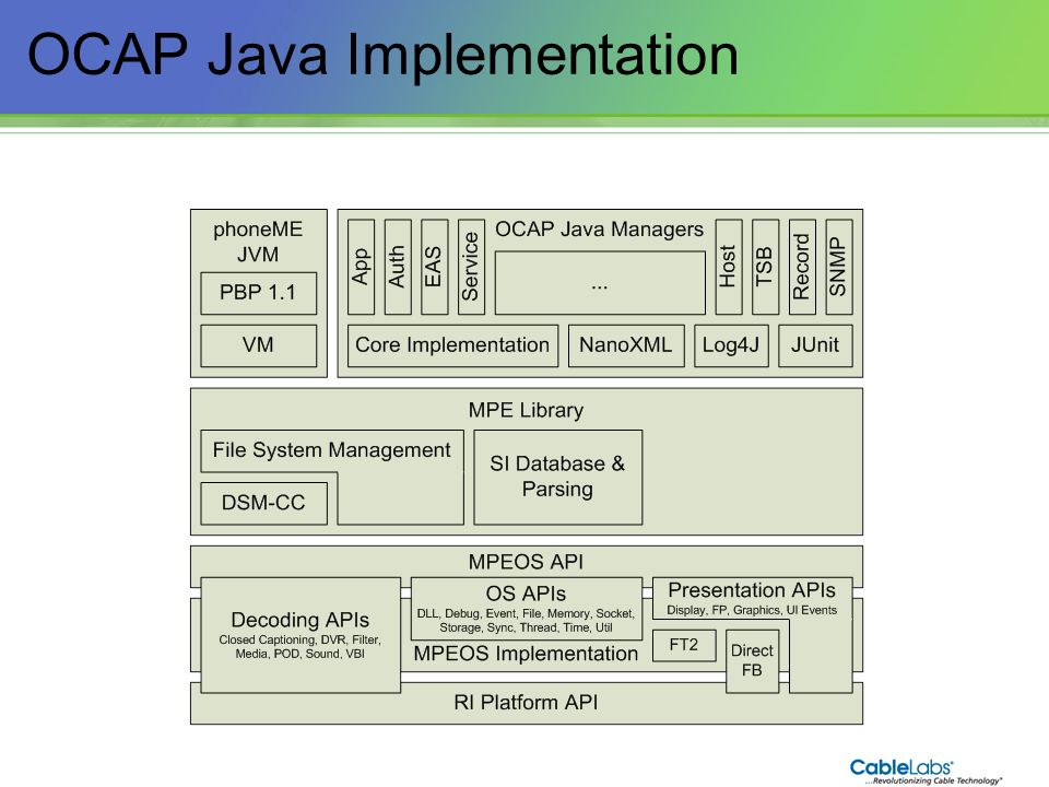 40 OCAP Java Implementation