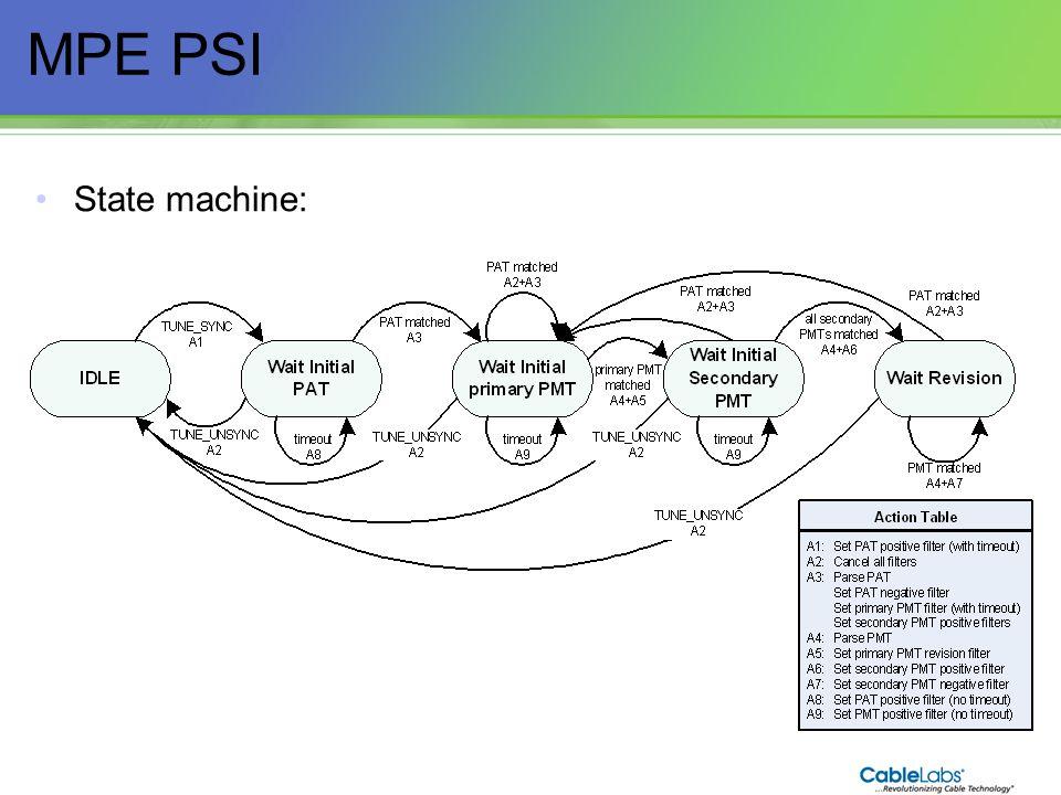 66 MPE PSI State machine: