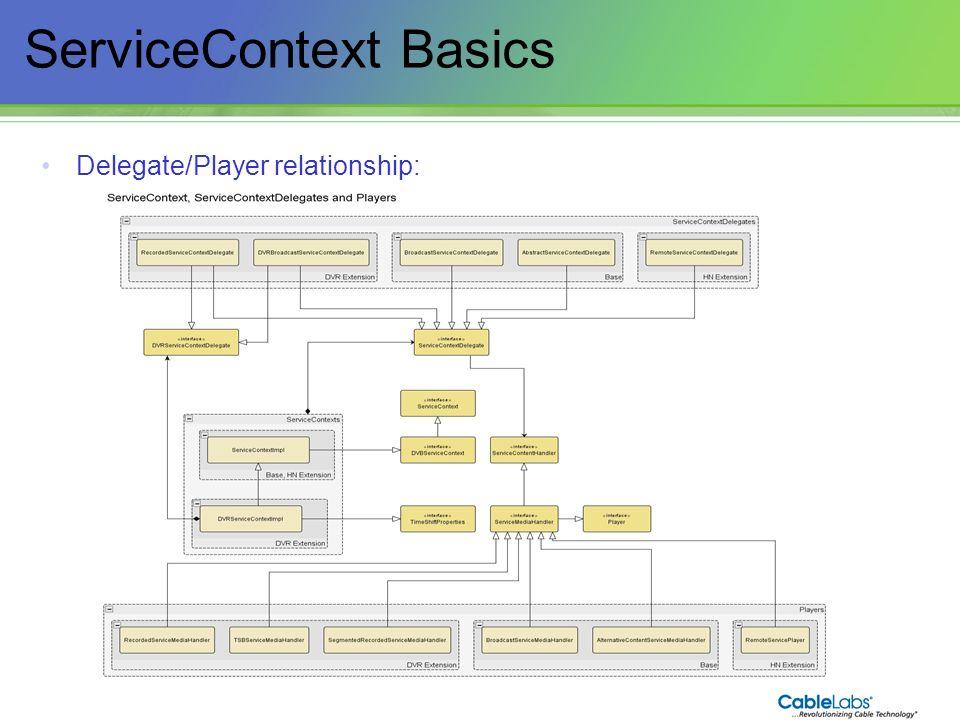 78 ServiceContext Basics Delegate/Player relationship: