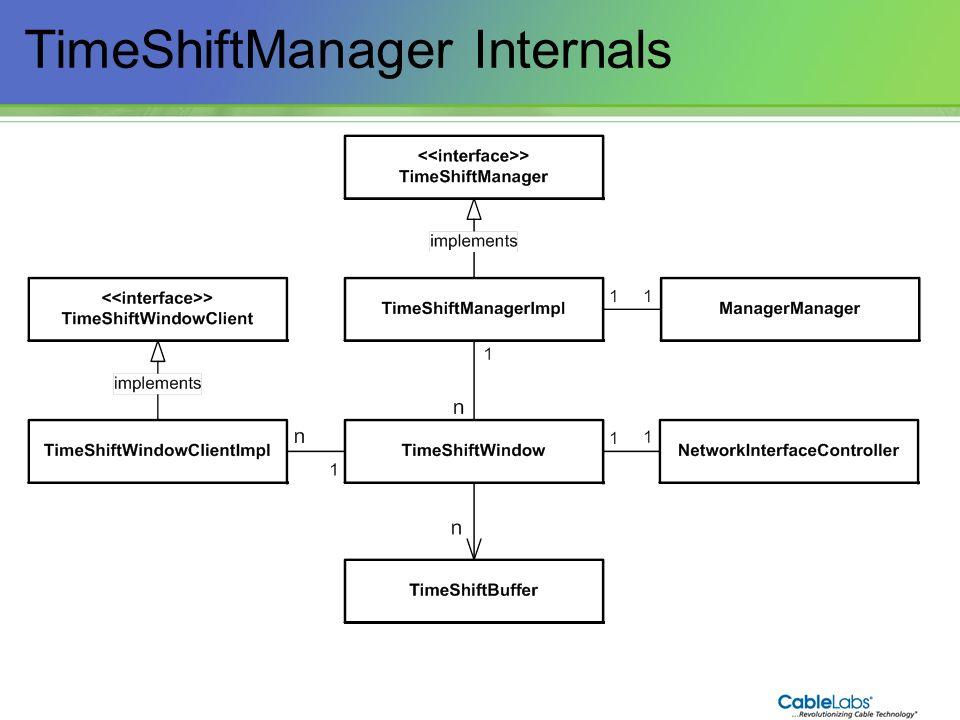 87 TimeShiftManager Internals