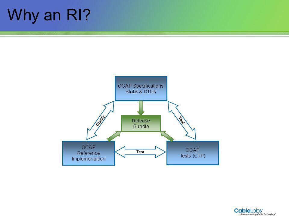 10 OCAP Release Bundle Components of a bundle are »Specs »Stubs »DTDs »RI implementation, including integration tests »CTP conformance tests