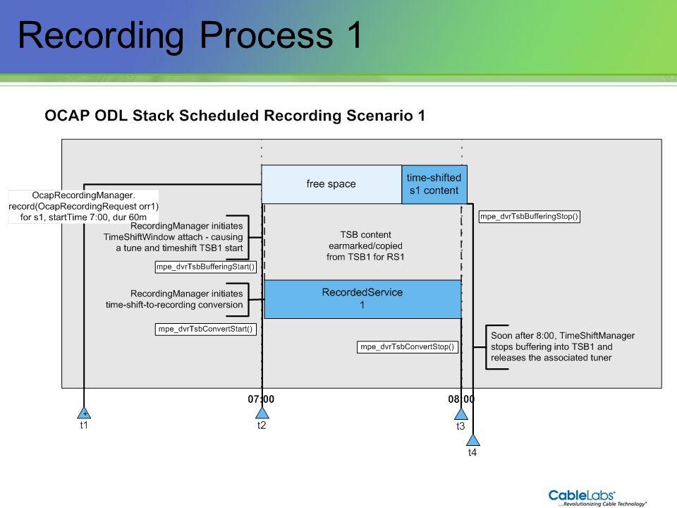 99 Recording Process 1