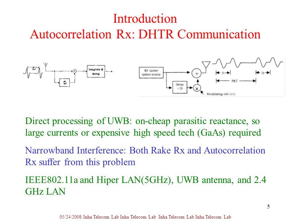 5 Introduction Autocorrelation Rx: DHTR Communication 05/24/2008 Inha Telecom Lab Inha Telecom Lab Inha Telecom Lab Inha Telecom Lab Direct processing
