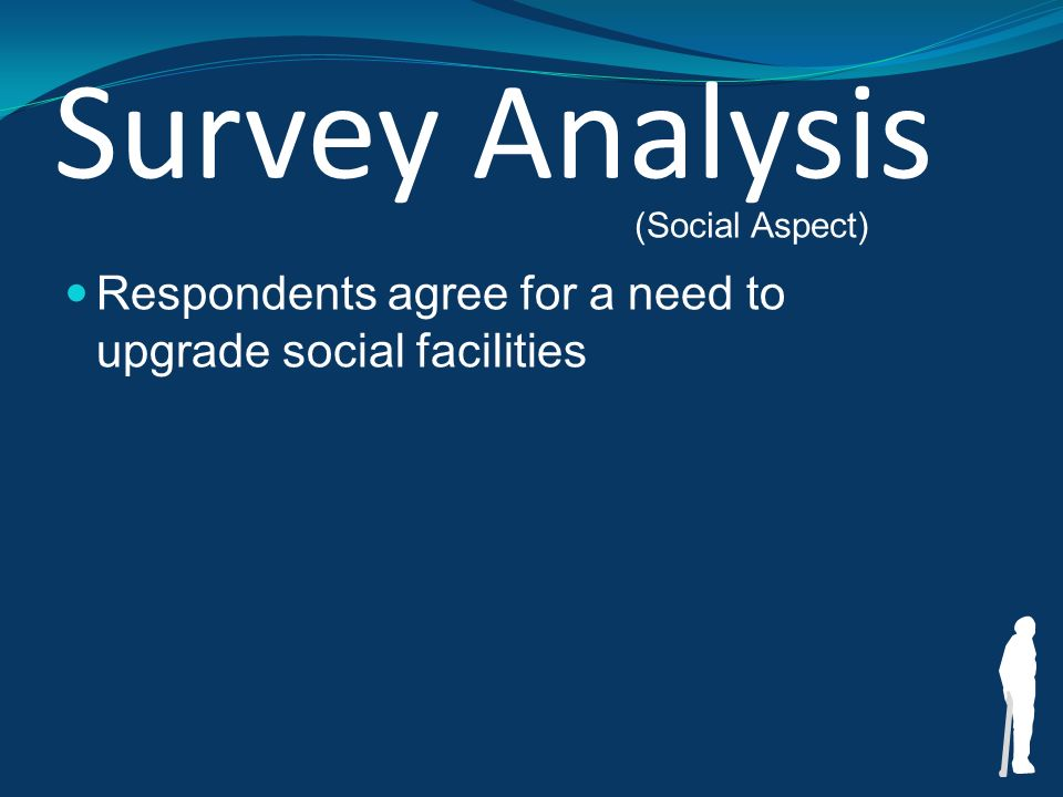 Survey Analysis Respondents agree for a need to upgrade social facilities (Social Aspect)